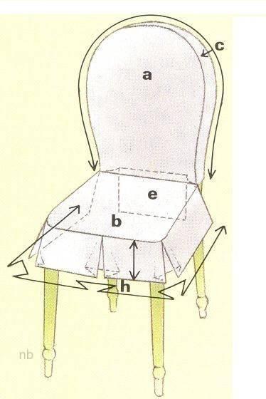 Как сшить чехол на табурет на резинке своими руками: пошаговая инструкция