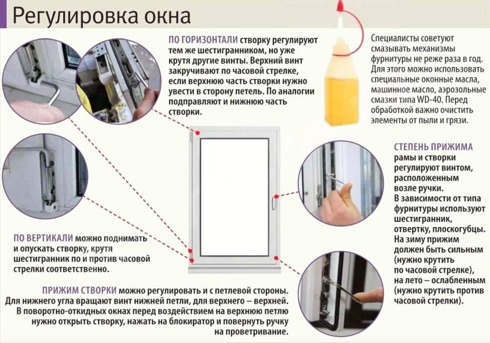 Регулировка пластиковых дверей: инструкция, как самостоятельно отрегулировать и отремонтировать пластиковую конструкцию
