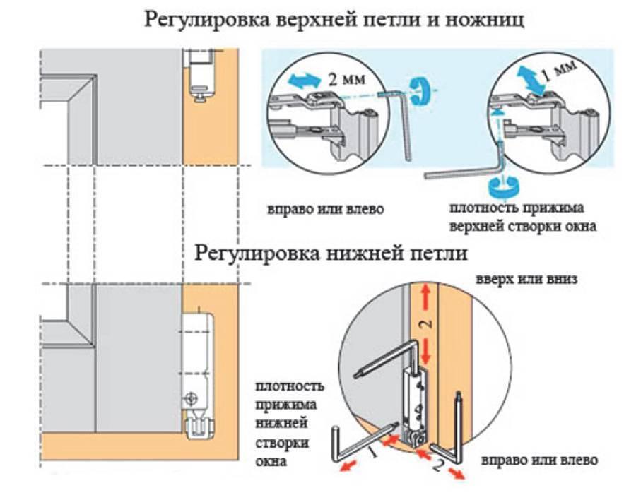 Как отрегулировать пластиковую балконную дверь самостоятельно