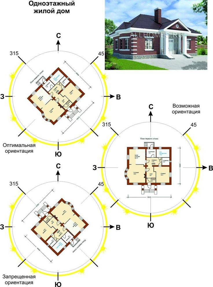 Как правильно расположить дом на участке ~ рекомендации архитектора