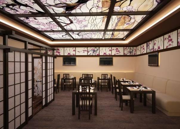 Кухня в стиле кафе - 57 фото красивых примеров реализации идеикухня — вкус комфорта