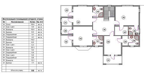 Экспликация — что это, экспликация квартиры, здания, участка, помещения по гост