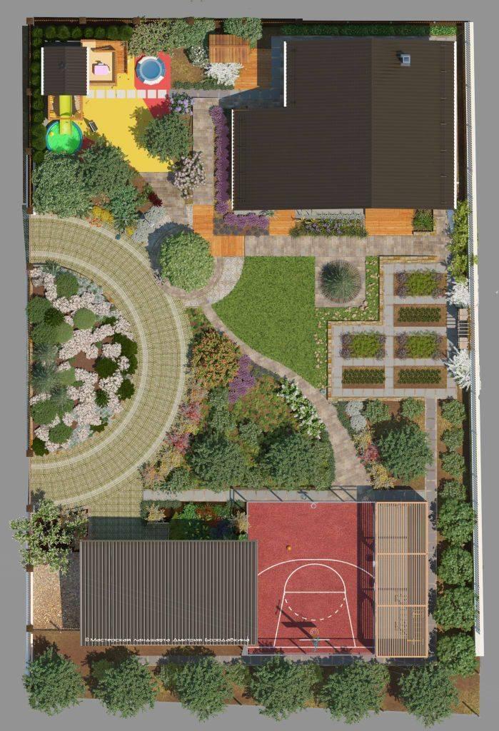 Планировка участка: используем каждый кусочек земли