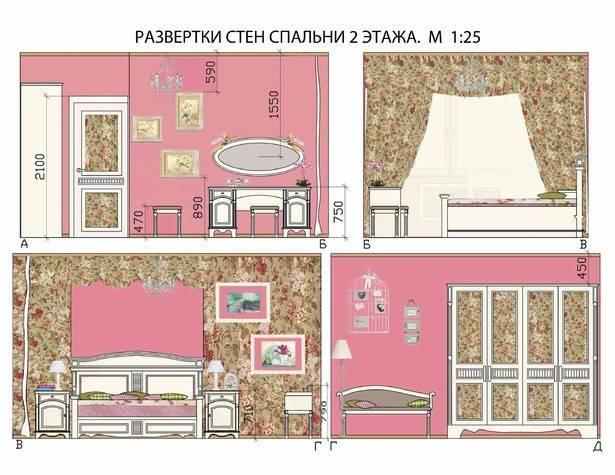 Как расставить мебель в детской  правила и особенности (примеры + фото)