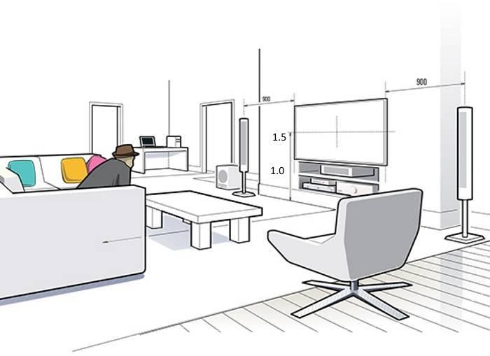 Телевизор в спальне: правила выбора и варианты установки телевизора (видео + 135 фото)
