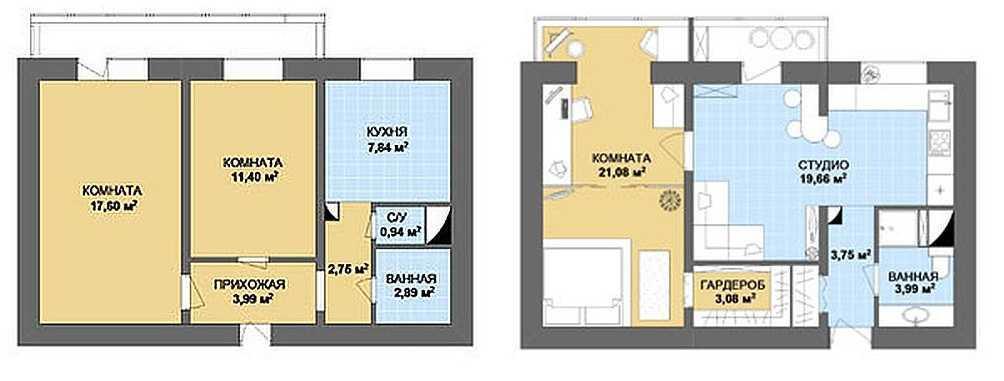 Варианты планировки хрущевки — 1,2,3 комнаты