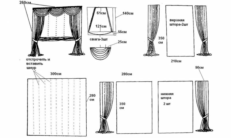 Римские шторы своими руками: пошаговая инструкция пошива, схемы, замеры и выкройка