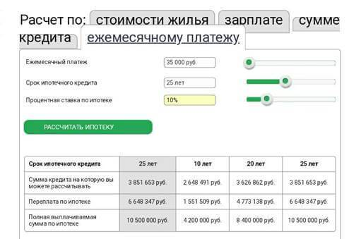 Ипотечный кредитный калькулятор c досрочными погашениями
