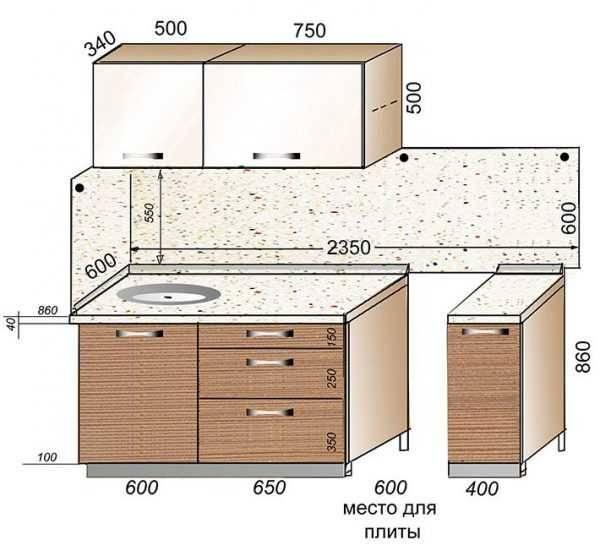 Какое должно быть расстояние между шкафами на кухне