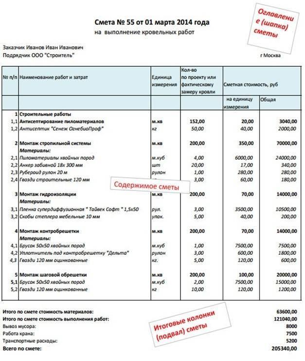 Некачественный ремонт квартиры 2021- юридическая консультация спб