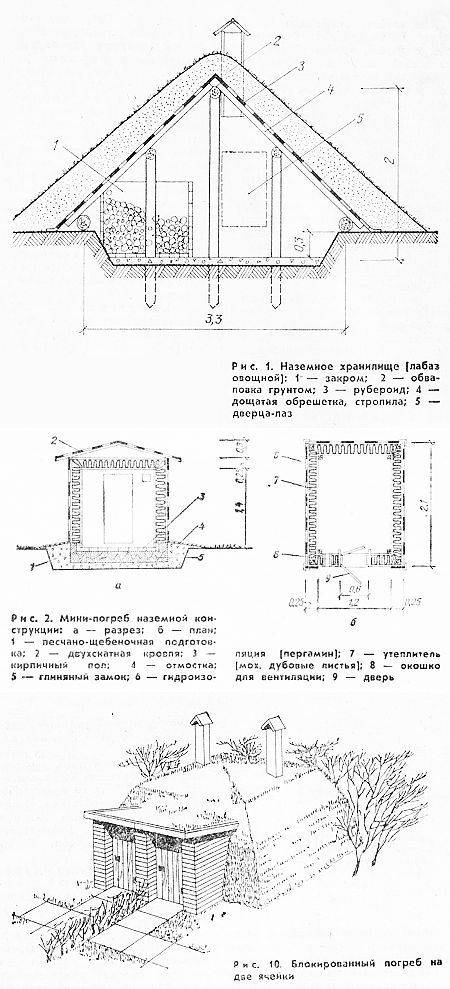 Полузаглубленный погреб: как построить своими руками, пошаговая инструкция