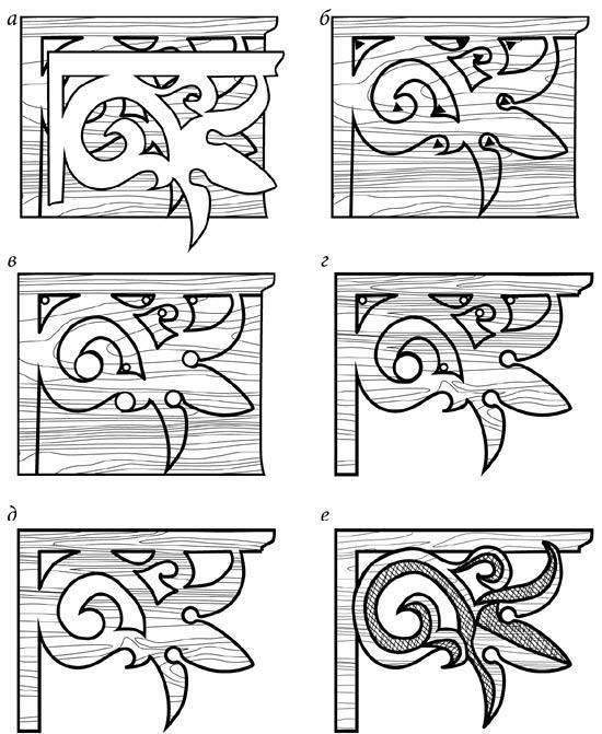 Контурная резьба по дереву: эскизы для начинающих, техника работы по фанере, дереву и черному лаку, необходимый инструмент