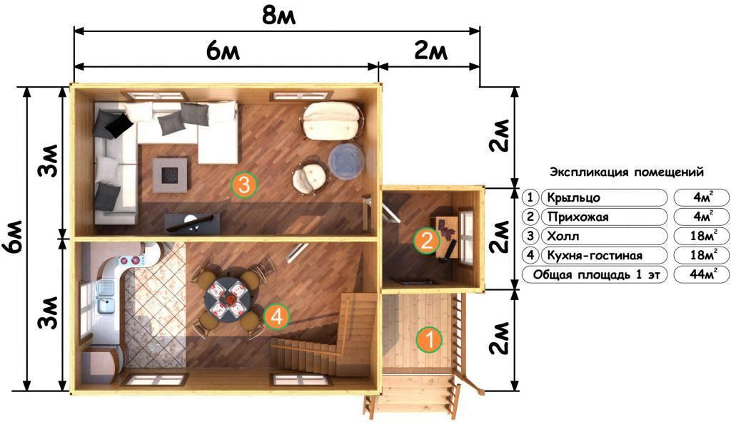 Дом 6 на 8: 110 фото реальных примеров и актуальных вариантов обустройства дома