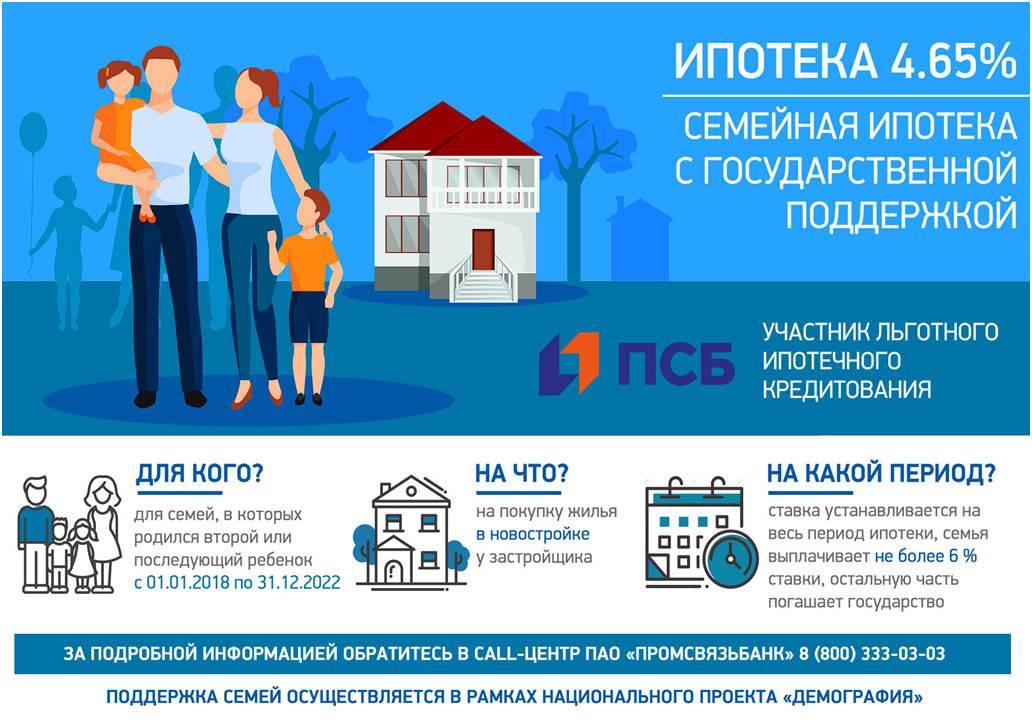 Льготный кредит на строительство жилья - кому положен и как получить