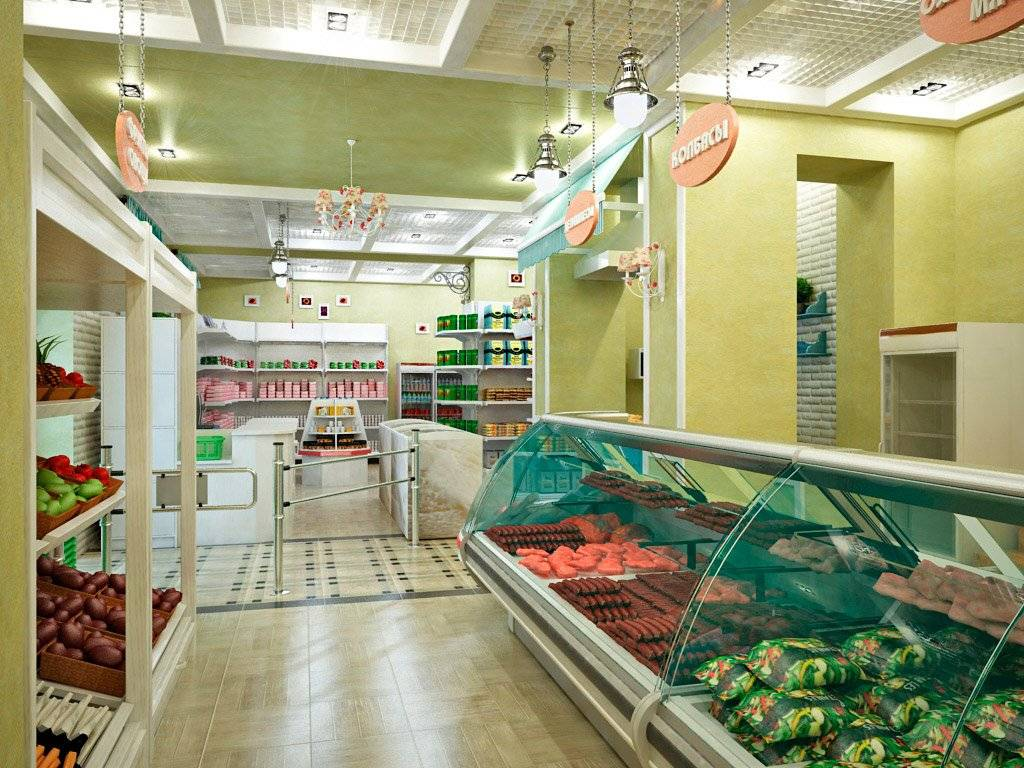 Пример бизнес-плана магазина продуктов формата «у дома»