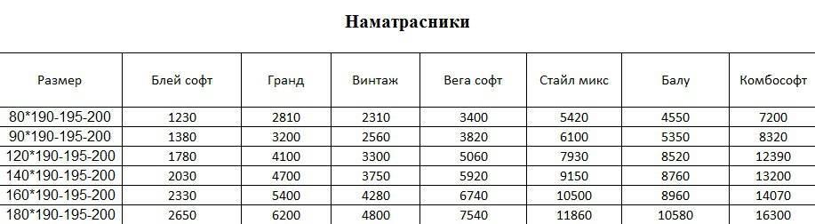 Размеры матрасов - строй-шпаргалка