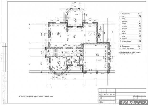 Какие чертежи каркасных домов- бесплатно с размерами, проекты +видео