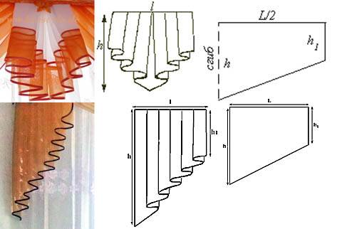 Шитье штор своими руками для начинающих: пошагово