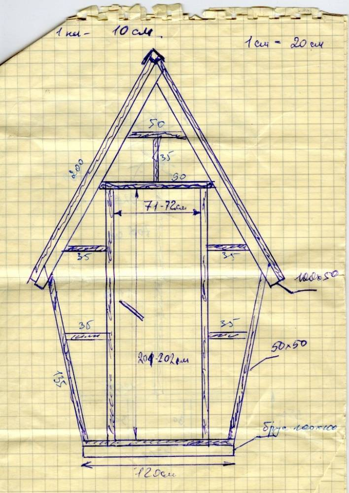 Туалет на даче своими руками - 105 фото с интересными вариантами и инструкциями для постройки!