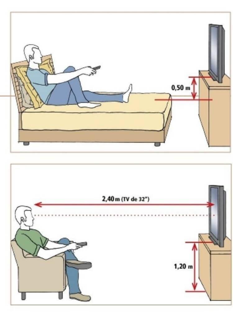 На какой высоте от пола вешать телевизор на стену | как настроить?