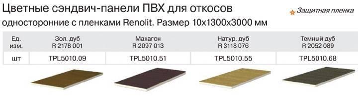 Размеры пластиковых панелей для стен и потолка