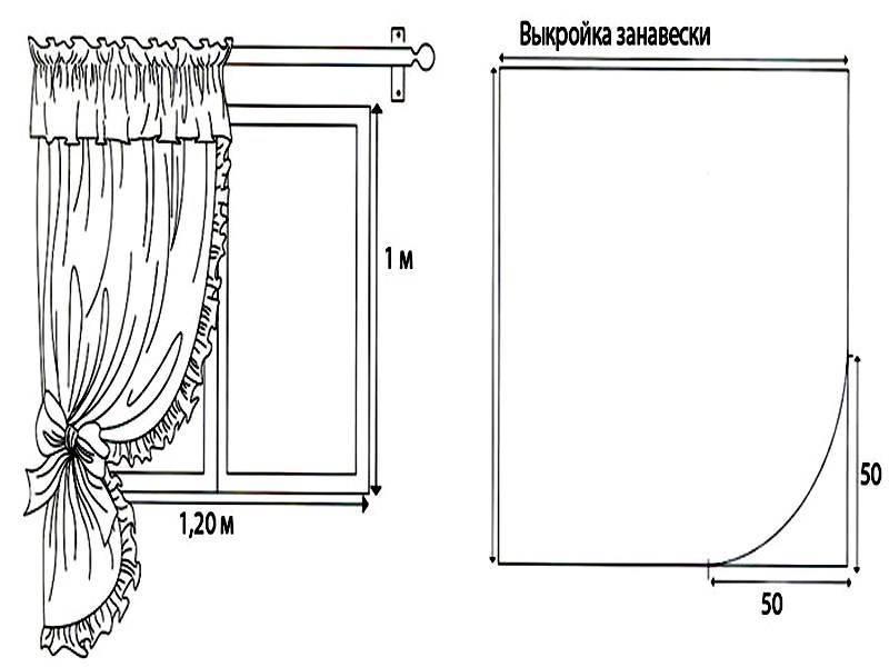 Порядок выкройки и инструкция по шитью штор собственноручно