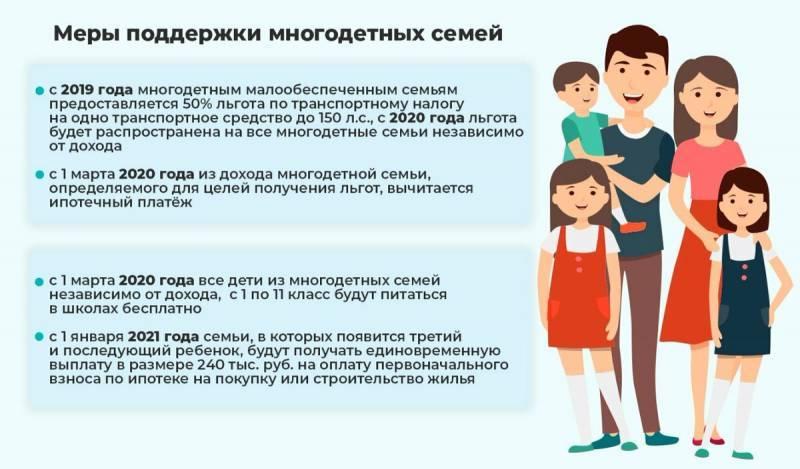 Программа молодая семья в москве 2020 условия официальный сайт — ведущий юрист