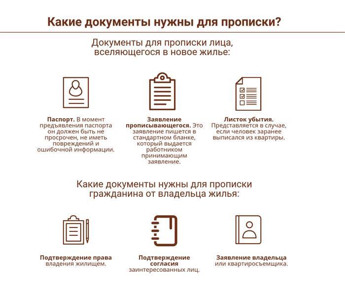 Как прописать ребенка в квартиру - упрощенная процедура и временная регистрация несовершеннолетнего