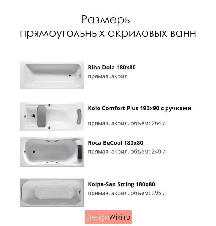 Отдельно стоящие акриловые ванны: формы, размеры и правила выбора