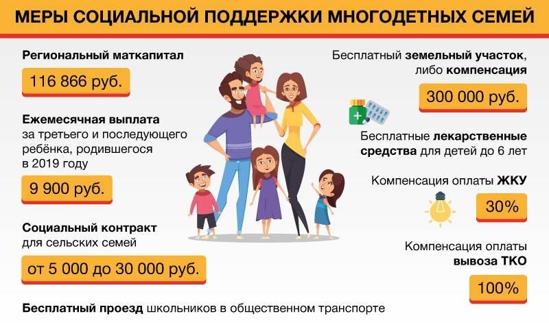 Кому положена социальная ипотека и как её получить?