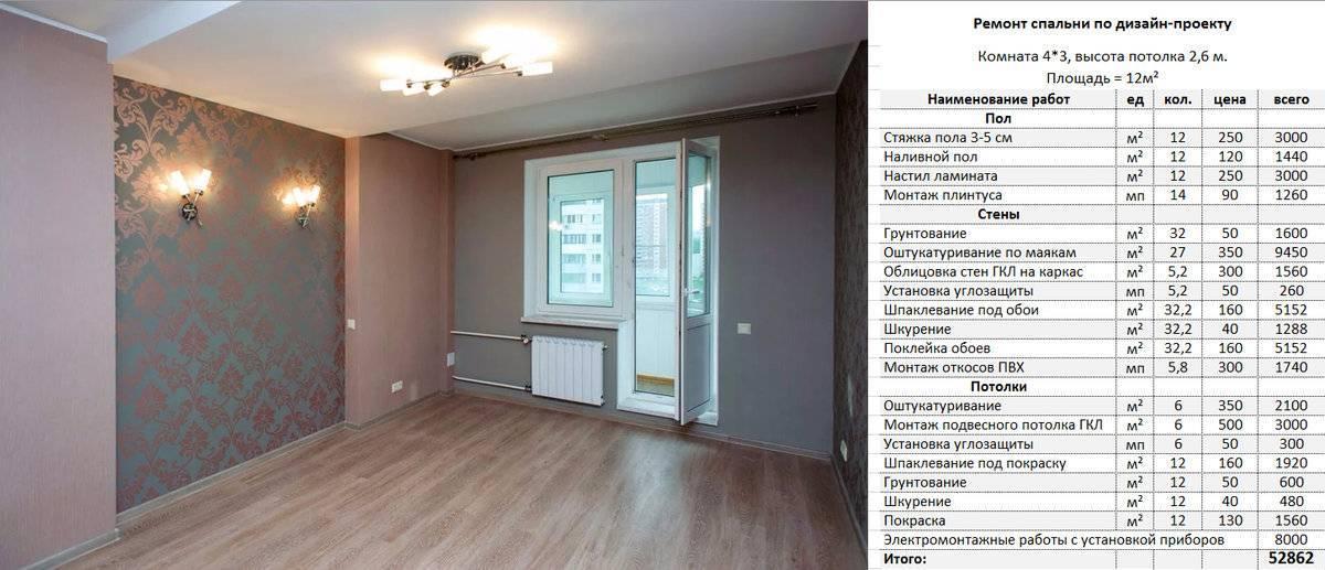 Новостройки комфорт-класса: особенности и требования к жилью