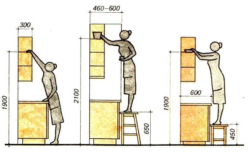 Как повесить кухонные шкафы на стену: варианты креплений, монтаж