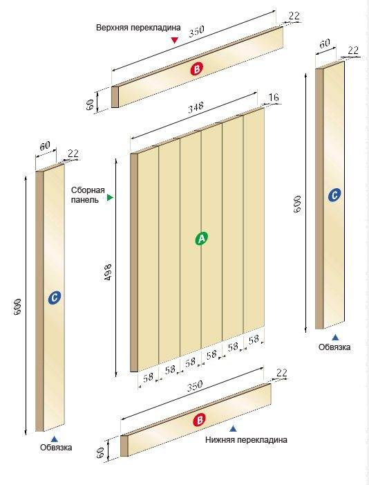Деревянная дверь своими руками - 75 фото изготовления и оформления дверей и дверных проемов