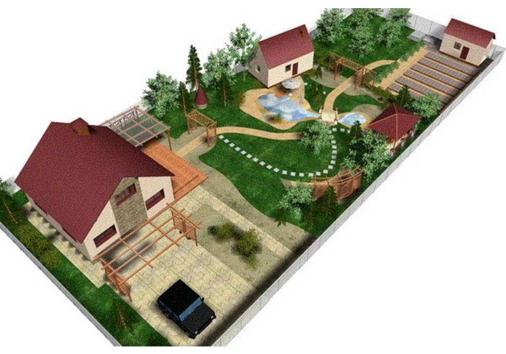 Ландшафтный дизайн участка 25 соток: зонирование и планировка