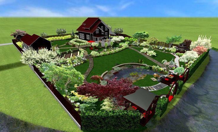 Ландшафтный дизайн дачного участка 10 соток (81 фото): примеры проектов садового участка квадратной формы