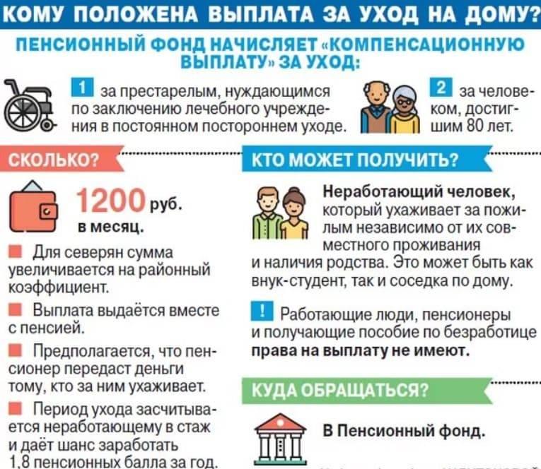 Инструкция: как взять ипотеку под 6,5%