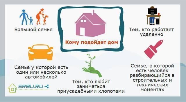 Что лучше дом или квартира? плюсы и минусы городской и загородной недвижимости