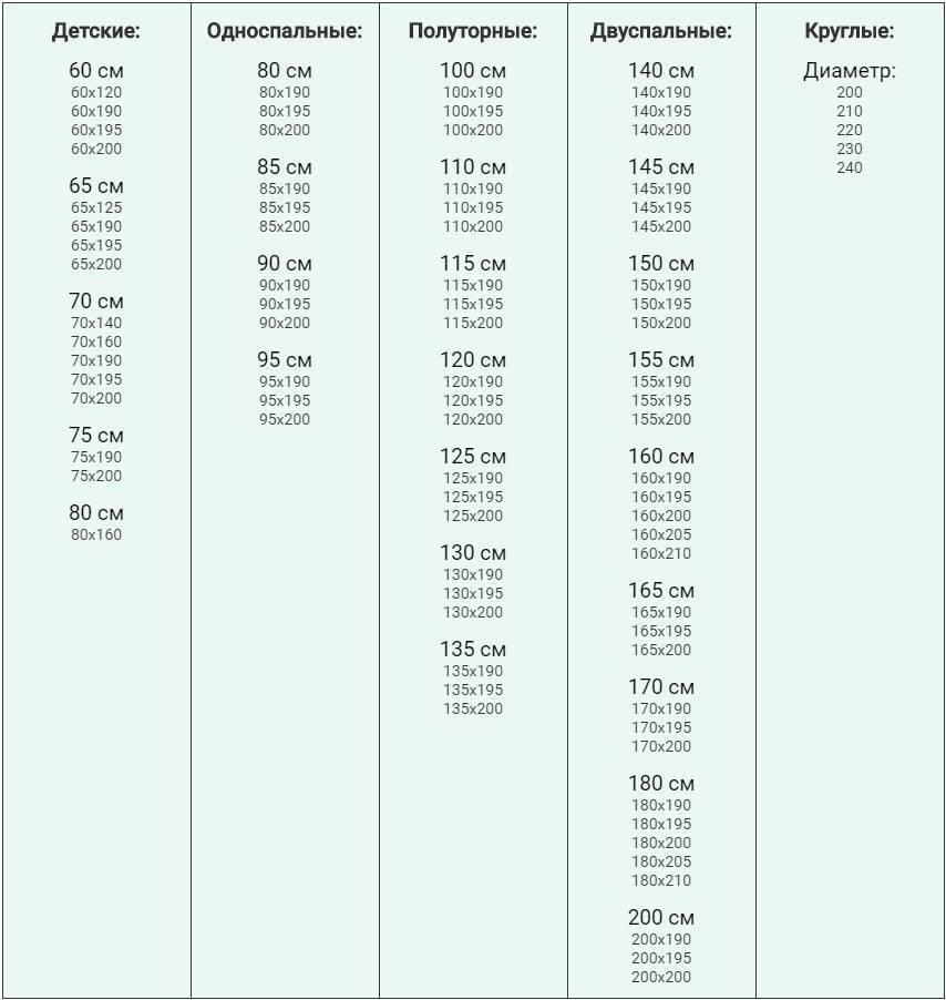 Стандартные размеры матрасов для кровати: для детских и взрослых кроватей, толщина, высота и ширина