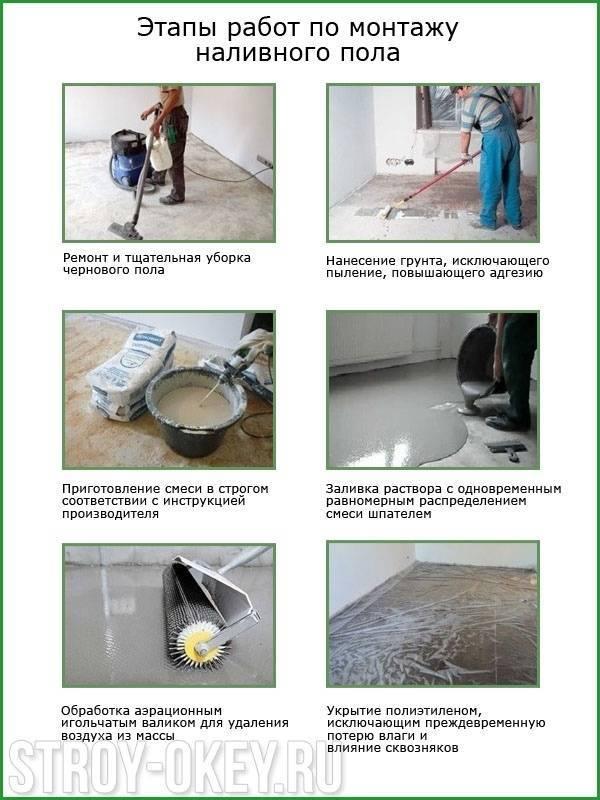 Стяжка пола своими руками: пошаговая инструкция - строительство и ремонт