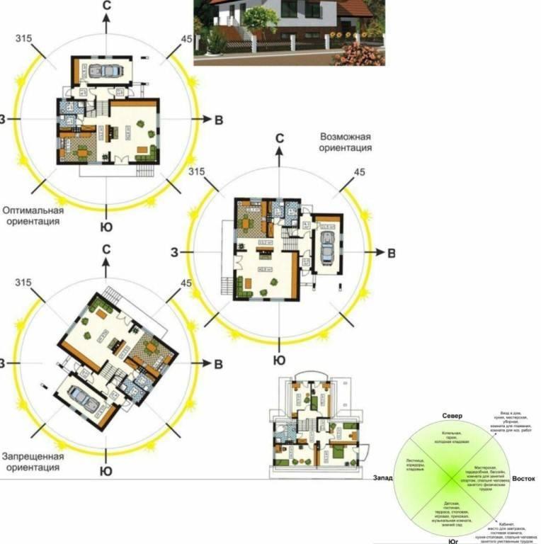 Планировка дачного участка - схемы грамотного зонирования с фото примерами
