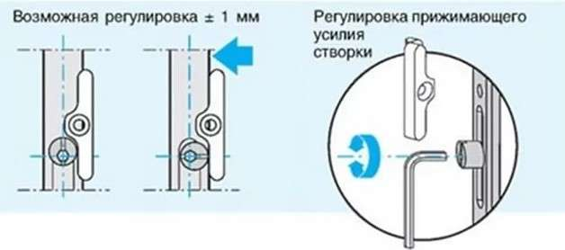 Регулирование металлопластиковой двери