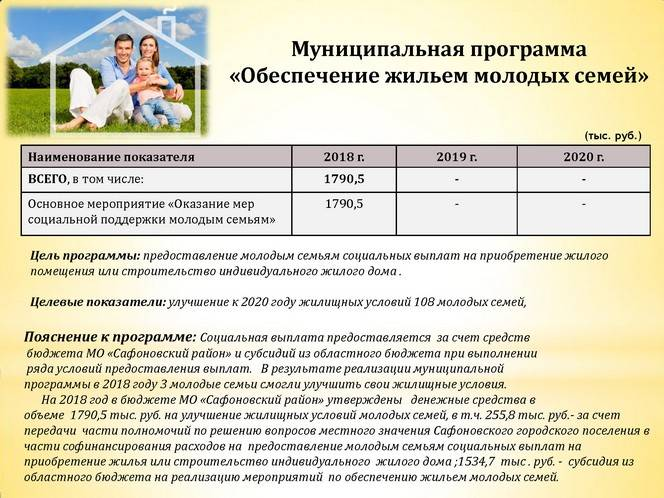 Программа молодая семья в 2020 году в москве какие условия