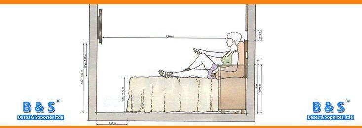 На каком расстоянии от пола вешать телевизор на стену в гостиной, спальне