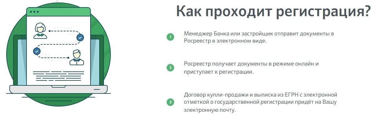 Как проверить регистрацию долевого участия в росреестре