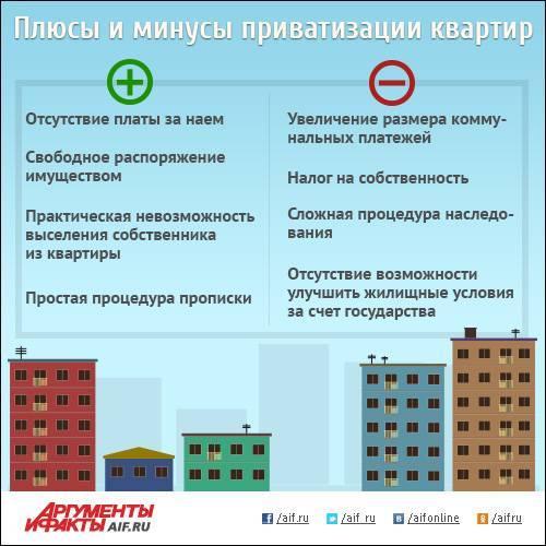 Долевая собственность на дом: порядок пользования и правила оформления