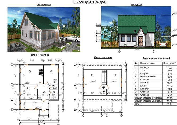 Проекты домов с мансардой с чертежами +80 фото