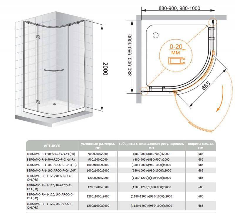 Какие размеры душевых кабин бывают и как подобрать оптимальный?