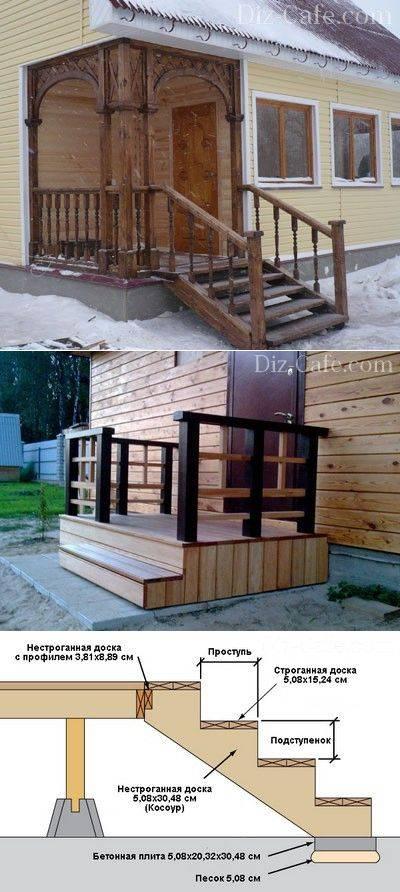 Как оформить крыльцо частного дома +100 фото идей