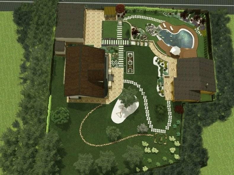 Ландшафтный дизайн участка площадью 8 соток (51 фото): схема планировки интересных вариантов участков с домом, баней и гаражом