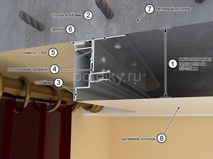 Какие карнизы лучше вешать при натяжных потолках — варианты крепления и фото со шторами в интерьере